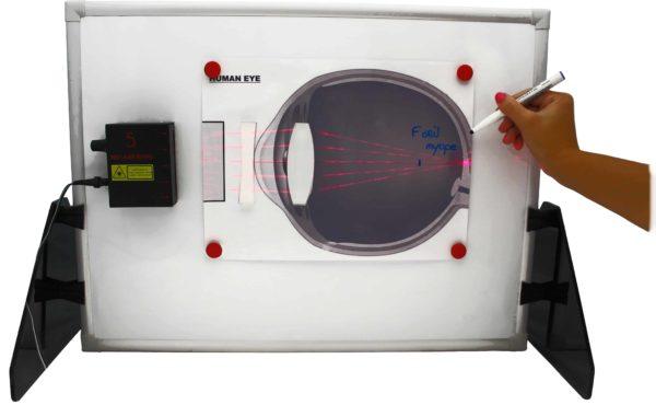 Geomeetrilise optika komplekt punaste ja roheliste laseritega